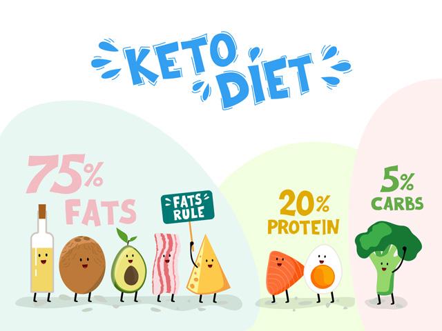 Keto Slim - como usar - como tomar - como aplicar - funciona